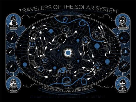 Illuminating Space Travelers