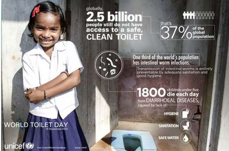 World Toilet Day Infographic Details the Shortage of Toilets in the World