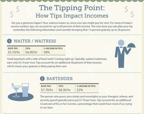 Service Tipping Infographics