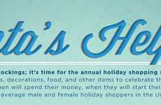 Male Vs Female Holiday Expenses - Santa's Helper Infographic Compares Spending Habits of the Genders