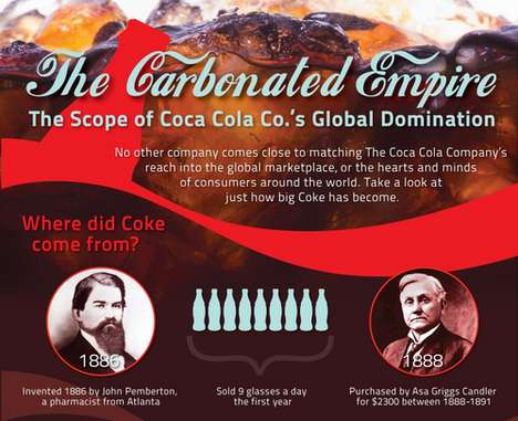 Global Soda Origins Infographics