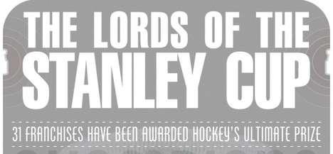 Historic Hockey Infographics