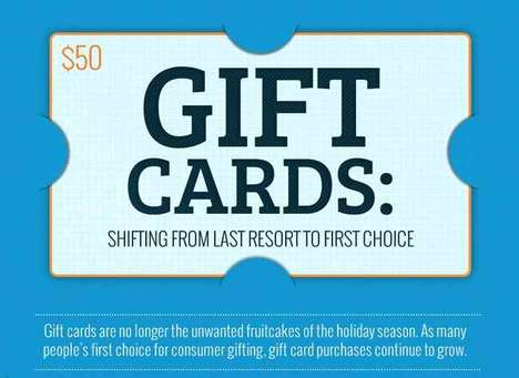 Gift Card Infographics