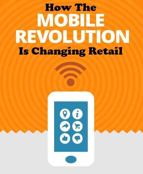 E-Commerce Expansion Charts