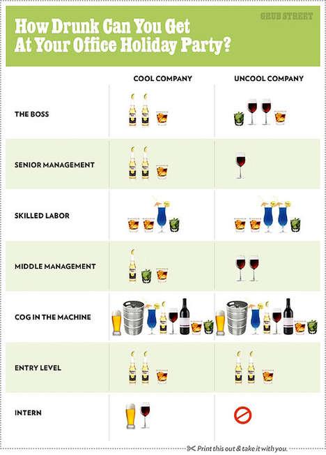 Alcohol Intake Charts