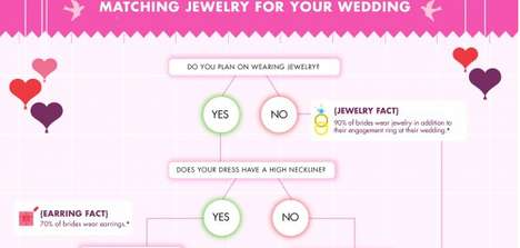 Bedazzled Bridal Flowcharts