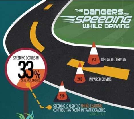 Deadly Speeding Infographics