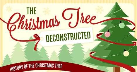 Historical Holiday Fir Graphics