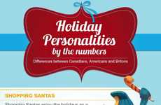 Holiday Personality Charts - This Infographic Categorizes People by Level of Christmas Cheer
