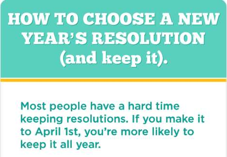 Resolution-Aiding Infographics