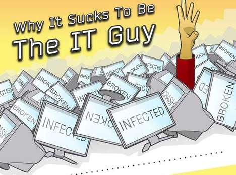 Stereotypical Techie Personalities - The 'Why It Sucks to be the IT Guy' Chart Has Nerdy Personnas