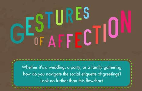 Affectionate Gesture Infographics