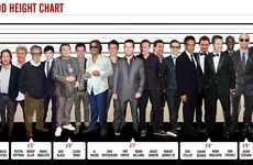 Hollywood Height Comparisons
