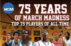 Top Baller Prospect Projections - This Infographic Picks the Top 75 March Madness Players Ever