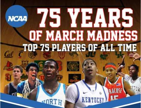This Infographic Picks the Top 75 March Madness Players Ever