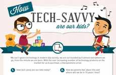 Child Tech Tendency Infographics - This Chart Looks at the Tech-Savvy Kids of Today's Generation