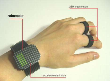 Mood-Sensitive Wristbands - Robometer Measures Happiness