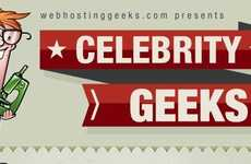 Nerdy Hollywood Infographics - This Chart Details Your Fave Geek Celebrities and Their Nerdy Ways