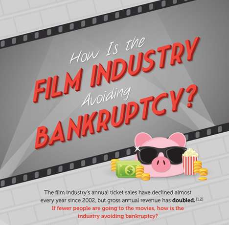 Hollywood Hustling Infographics - Allmand Law Reveals How Cinemas Evade High Costs in Movie Making