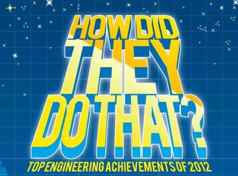 Annual Tech Breakthrough Infographics