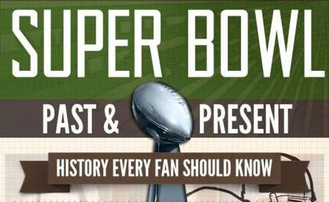 Super Bowl Standings Infographics