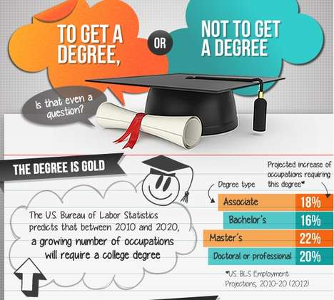 Educational Decision Infographics