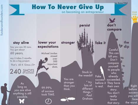 Inspiring Entrepreneur Infographics