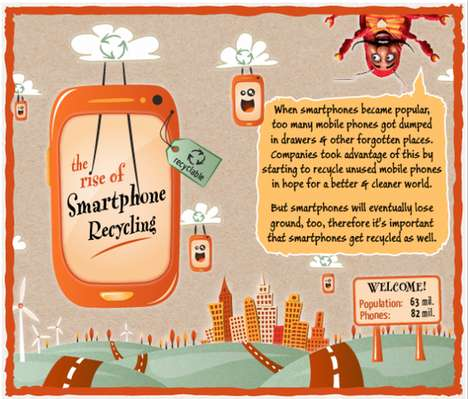 Smartphone Recycling Revolution Infographics