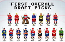 8-bit Hockey Draft Picks
