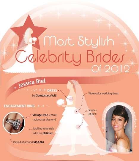 Stylish Celebrity Wedding Charts