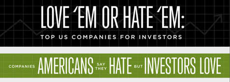 Dual Perspective Infographics - This Infographic Looks at Six Companies That Inspire Love and Hate