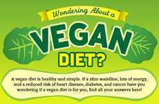 Cruelty-Free Eating Guides - Find Out the Important Health Facts of Adopting a Vegan Diet