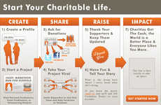 Socially-Conscious Crowd Funding Sites - Crowdrise Allows Users to Donate Funds For Those in Need