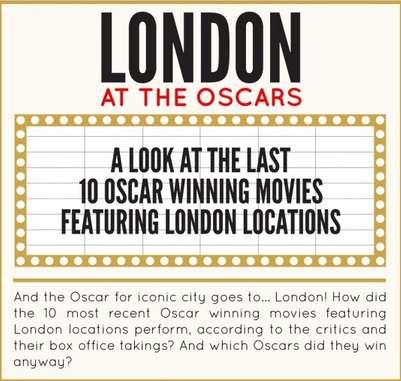 London-Based Film Infographics