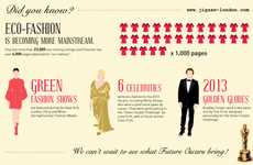 Crafty Eco Clothing Infographics
