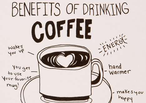 Caffeine Consumption Journals