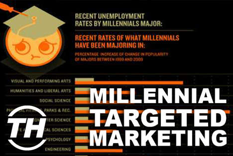 Millennial-Targeted Marketing - Courtney Scharf Chats About the Millennial Generation of Workers