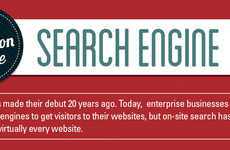 Evolutionary Search Engine Infographics - Monetate Explores the 20 Year History of Web Searching