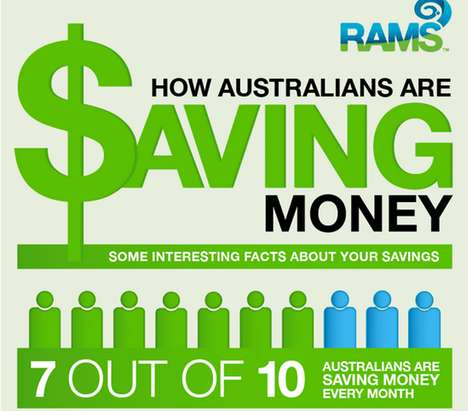 Frugal-Minded Aussie Infographics - This Chart Details Australian Saving Habits