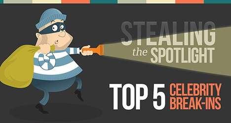 Hilarious Celebrity Burglary Charts
