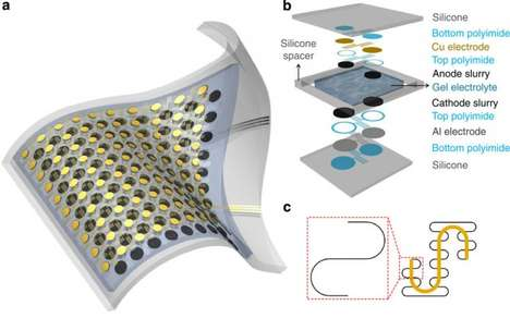 Rechargable Stretchable Batteries