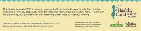 Cautionary Nursery Health Charts