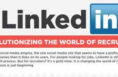 Social Media Employment Charts - This Infographic Highlights How Essential a LinkedIn Account Is