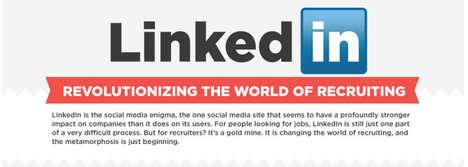 Social Media Employment Charts