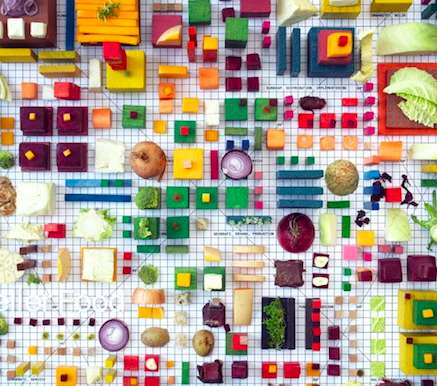 Food-Based Cityscapes