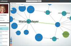 Comprehensive Business Network Maps - Wikisway Provides a Full Visualization of the CrunchBase Data