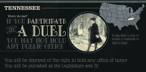 Legal Loophole Infographics
