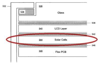 Solar Cells on Portable Devices - New Apple Patent Promises Green Gadgets