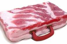 Top 19 Bacon-Themed Products