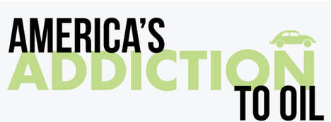 Fuel Addiction Infographics - America's Addiction to Oil is Revealing